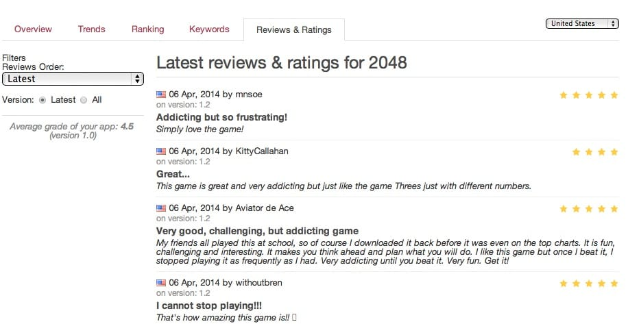 2048 Reviews & Ratings