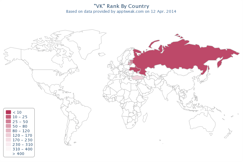 vKontakte Rank by Country