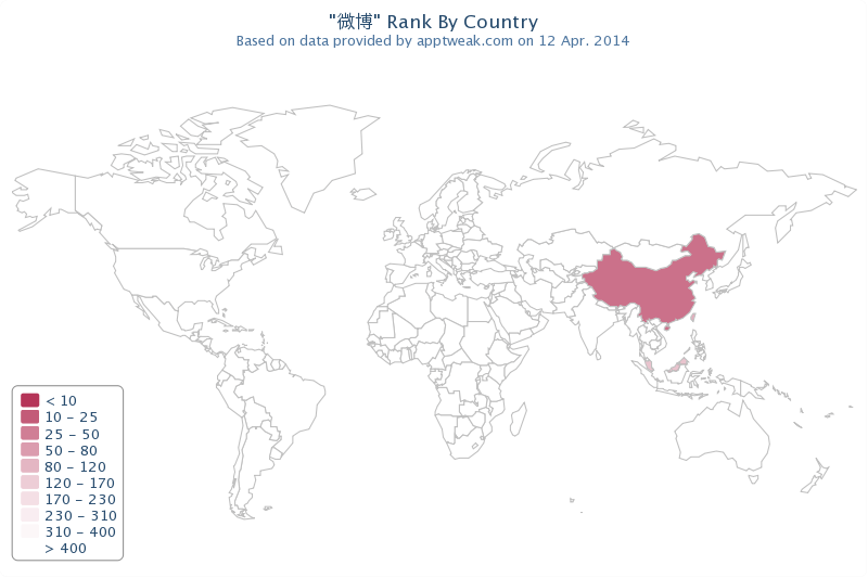 Weibo Rank by Country