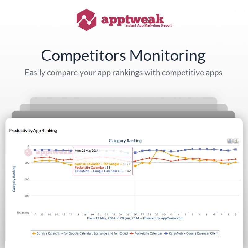 Competitors Monitoring