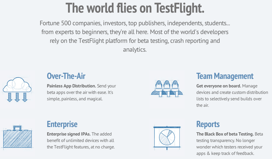 Getting Started With Mobile App Testing: What You Need to