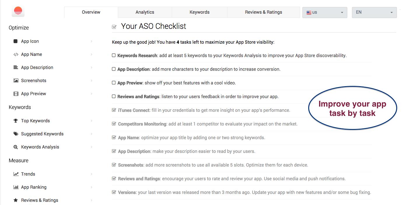ASO Checklist