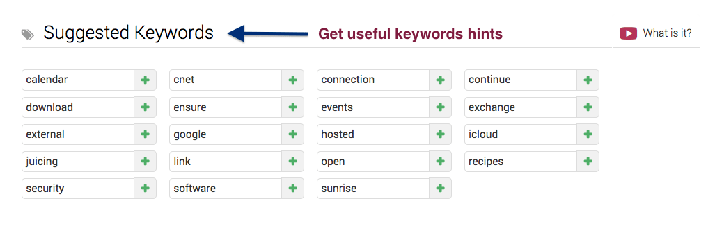 Suggested Keywords