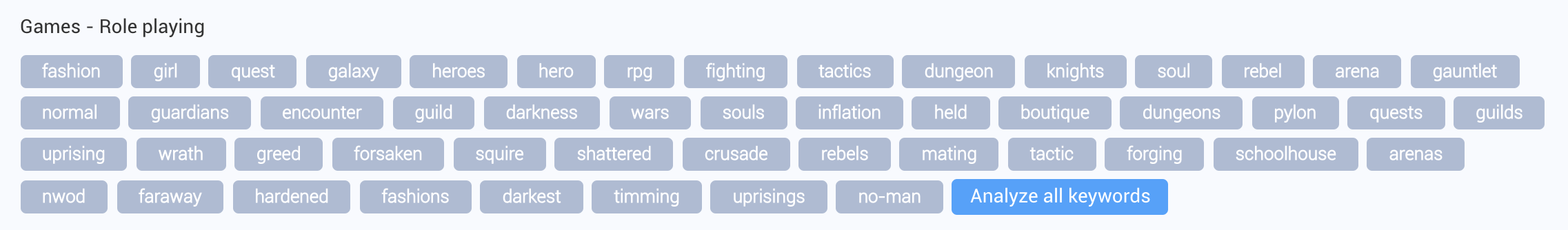 Top category keywords for the Games - Role Playing category (Google Play US)