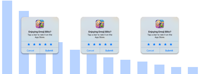 When to show the ios rating prompt