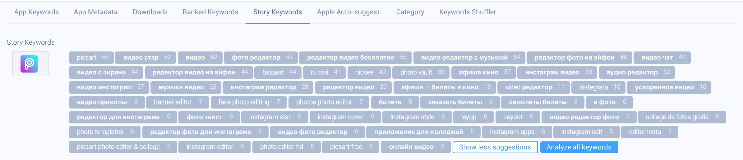 Story keywords for Picsart (Russia) on AppTweak.