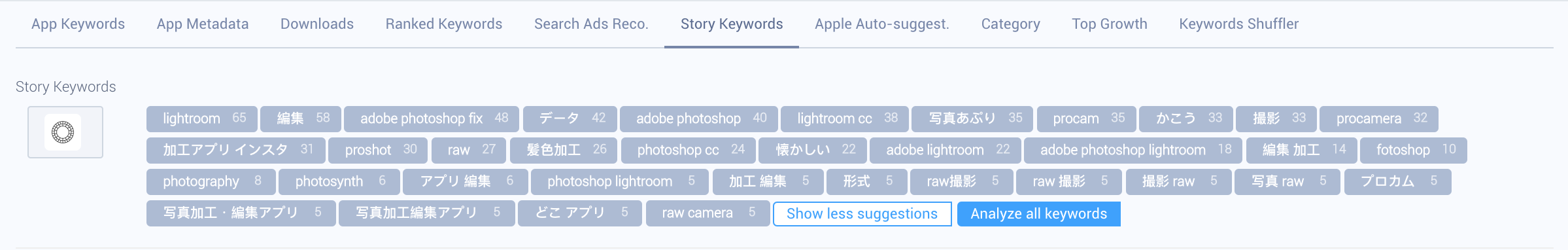 Story keywords for VSCO (Japan) on AppTweak.