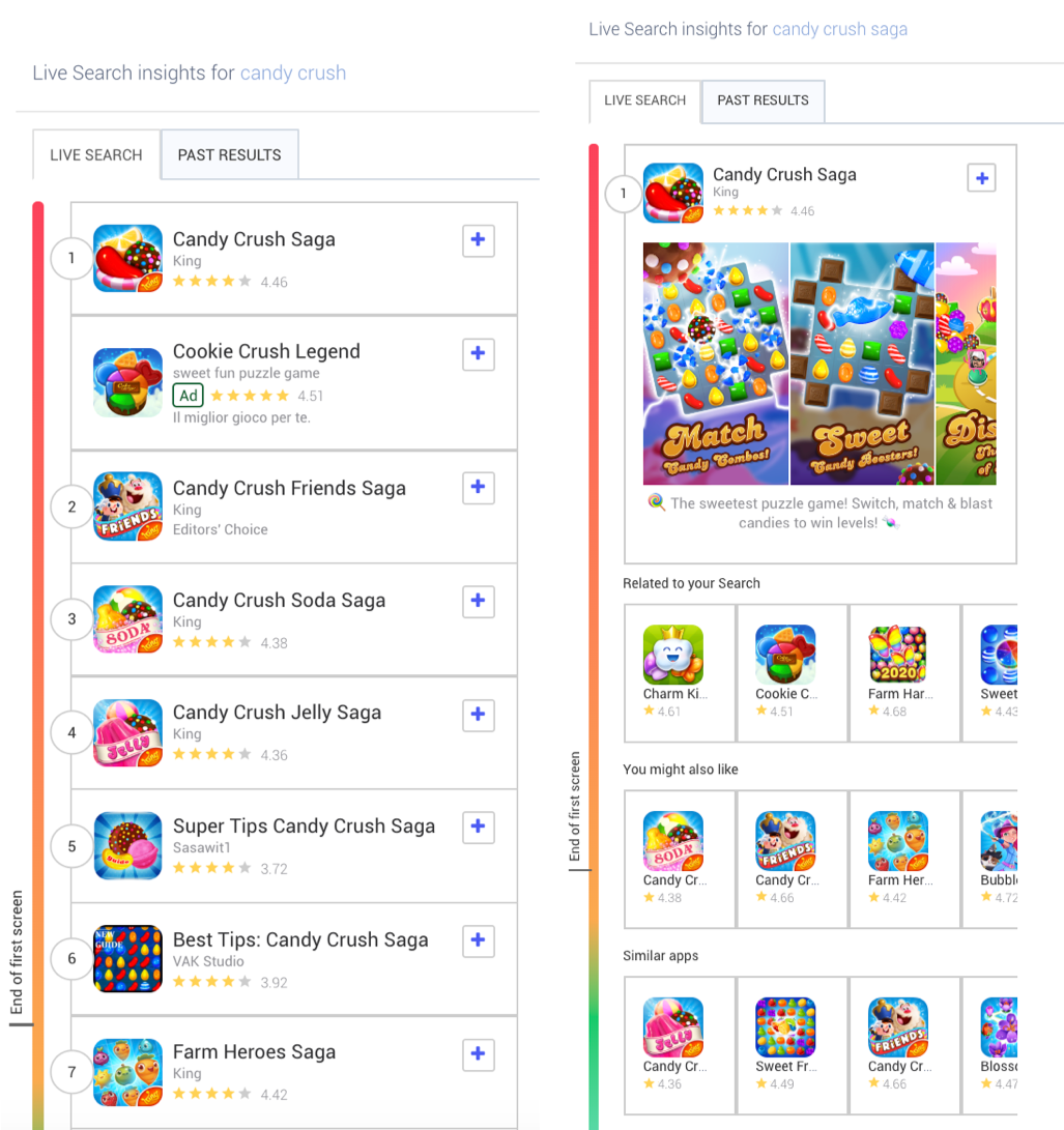 "Comparing the display of search results on the words ""candy crush"" and ""candy crush saga"" in the US Play Store - AppTweak ASO Tool Live Search feature"
