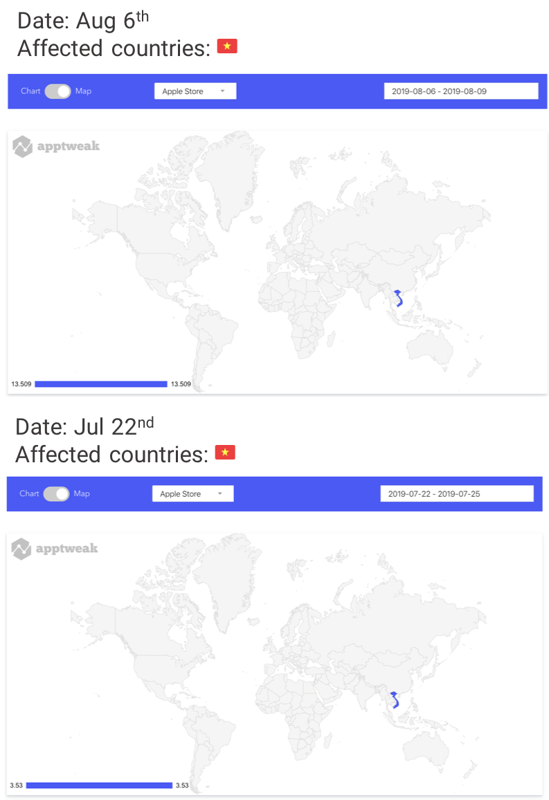 AppTweak Apple App Store Algorithm Changes on World Map July and August 2019