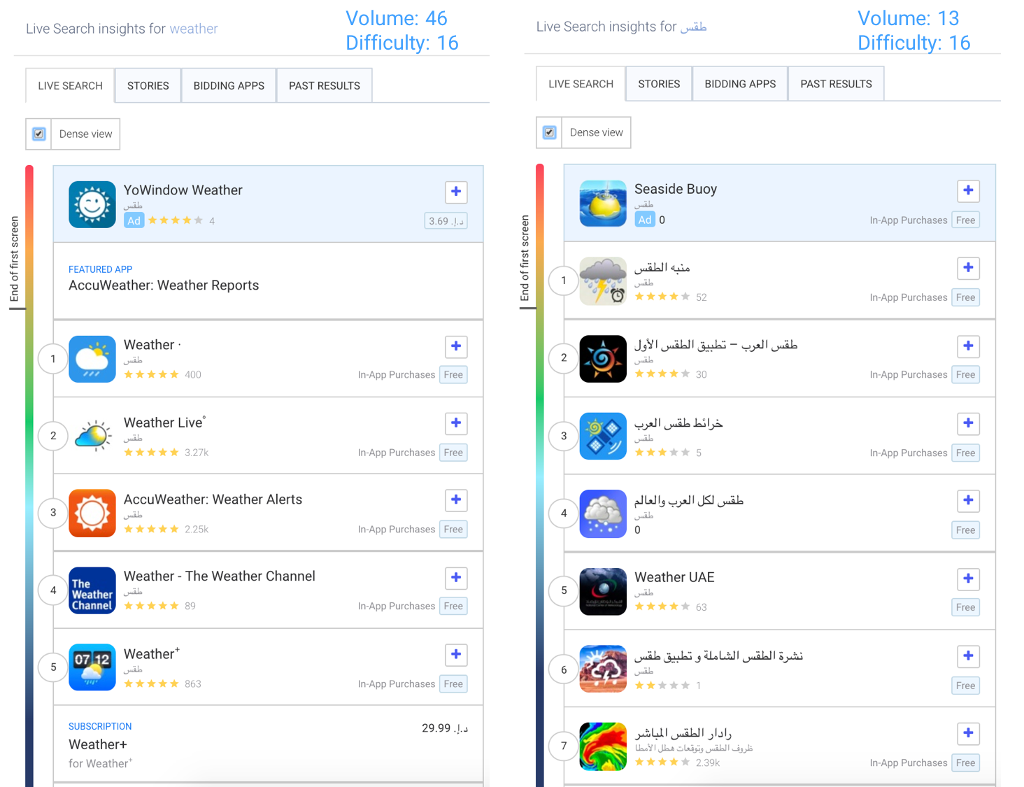 Comparing Live Search results for popular English and Hebrew keywords in UAE Apple App Store