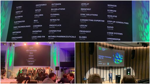AppTweak Team at 2019 Deloitte Fast 50 in Belgium