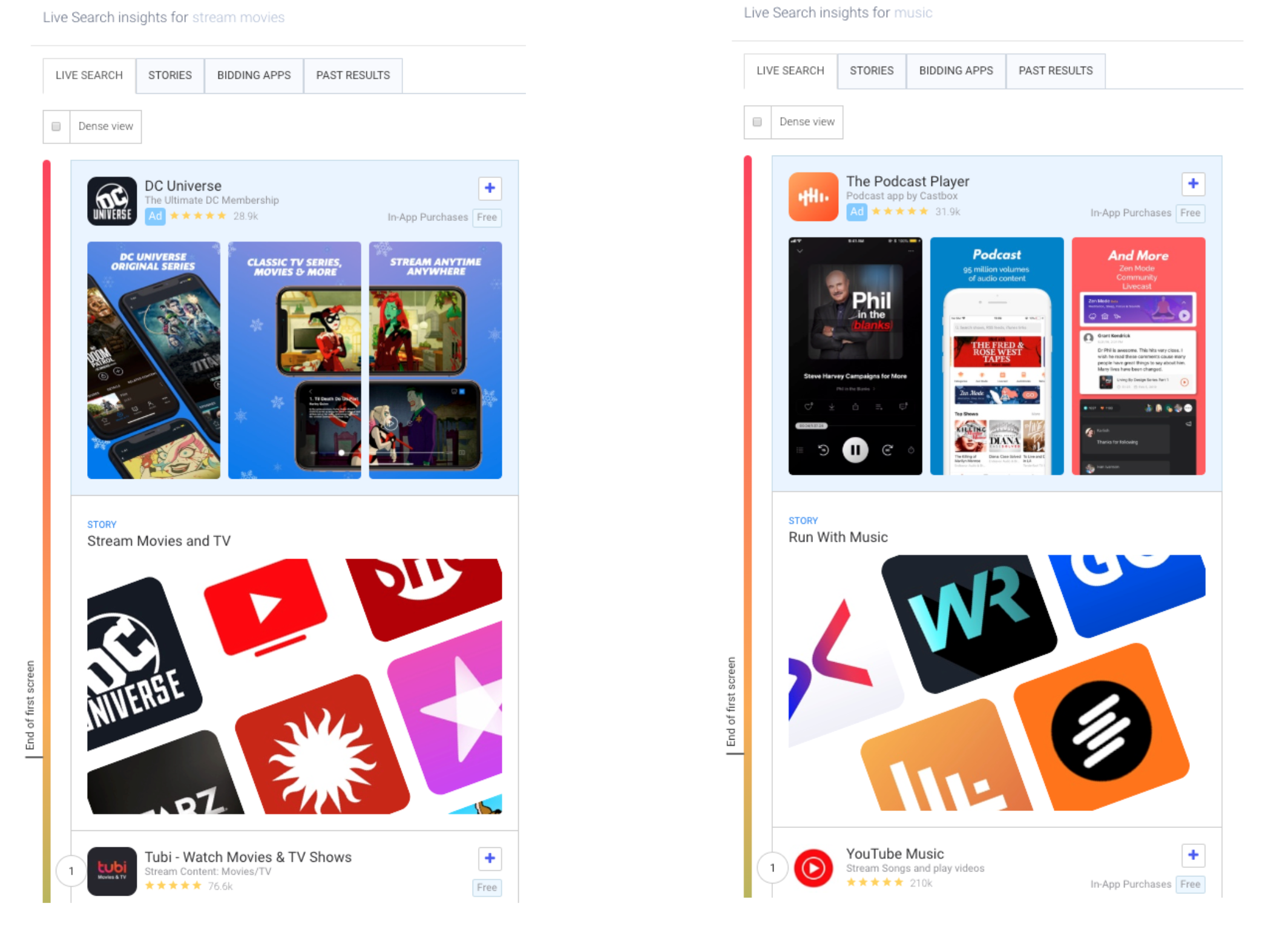"""When searching for """"stream movies"""" or for """"music"""", an Apple Search Ad and a story appear first in the Apple App Store search results, hiding the first organic result from the first screen."""