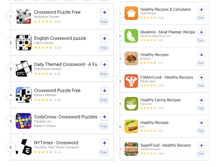 Live Search Results in the US Google Play Store for 'crossword puzzle' and 'healthy recipes'