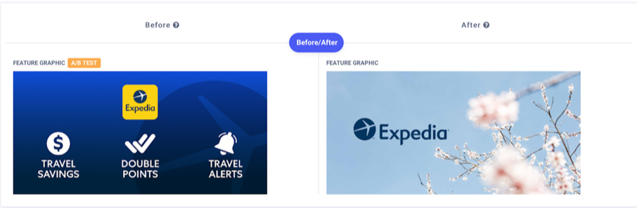 Apptweak ASO Tool: A/B test of Expedia on Feature Graphic