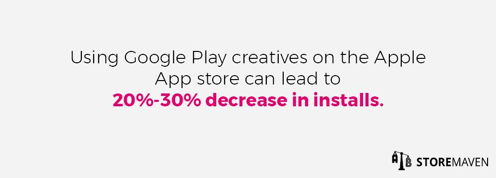 mobile app store ab testing