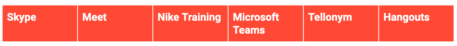 skype, meet, nike training, microsoft teams, tellonym, hangouts