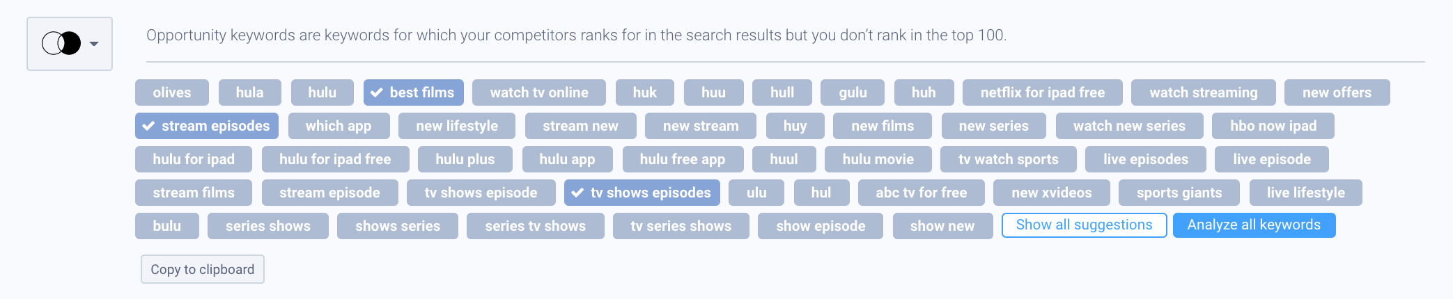 Opportunity Keywords for Hulu