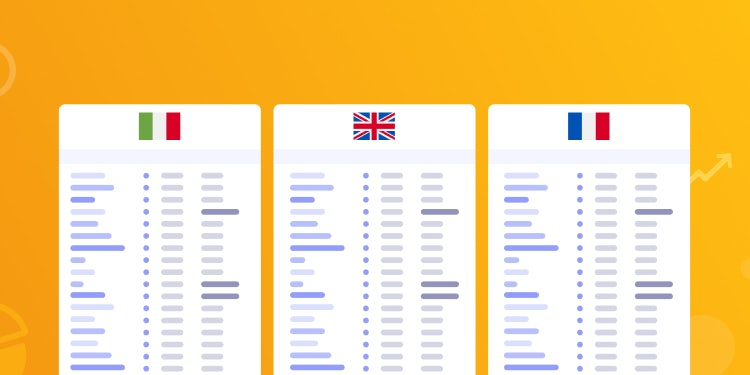 Track your keyword rankings across countries