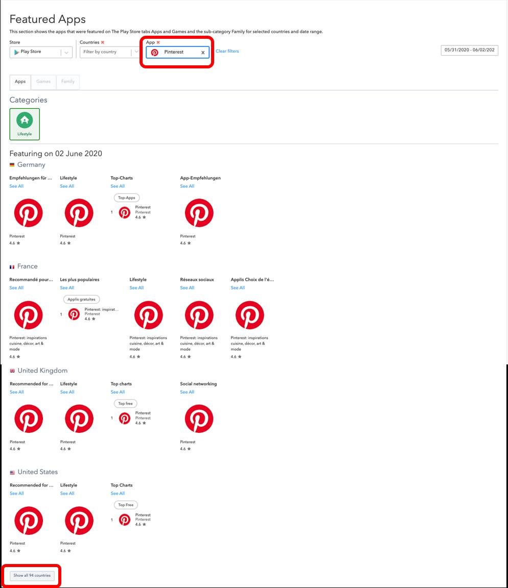 AppTweak more ASO Tool: featured apps