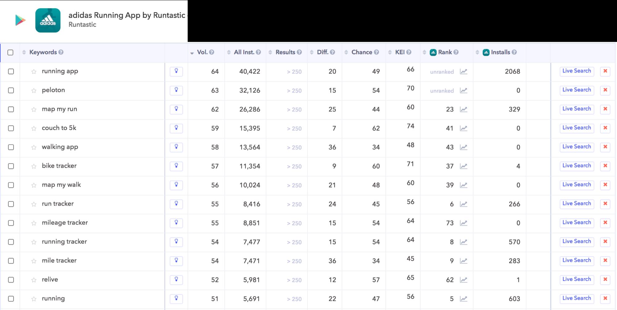 AppTweak ASO Tool: Brainstorm list for Runtastic