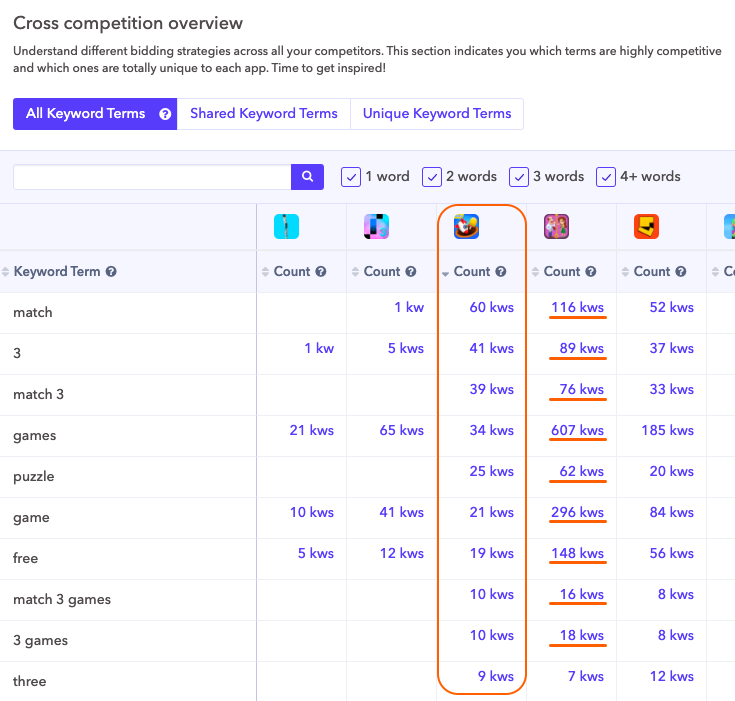 Google app campaigns - AppTweak ASO Tool