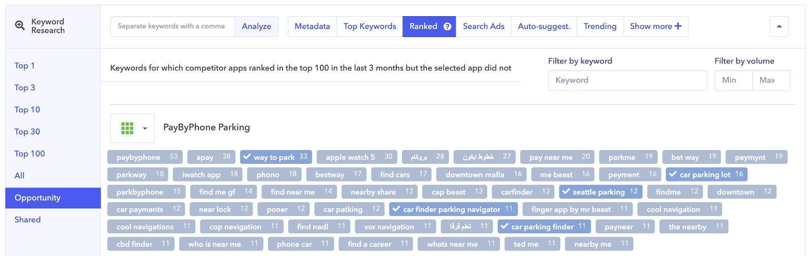 AppTweak App Keyword Research tools