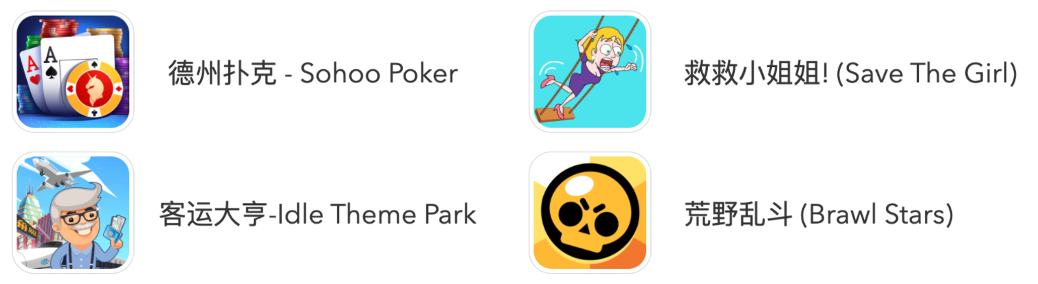 Apps and Games titles in China