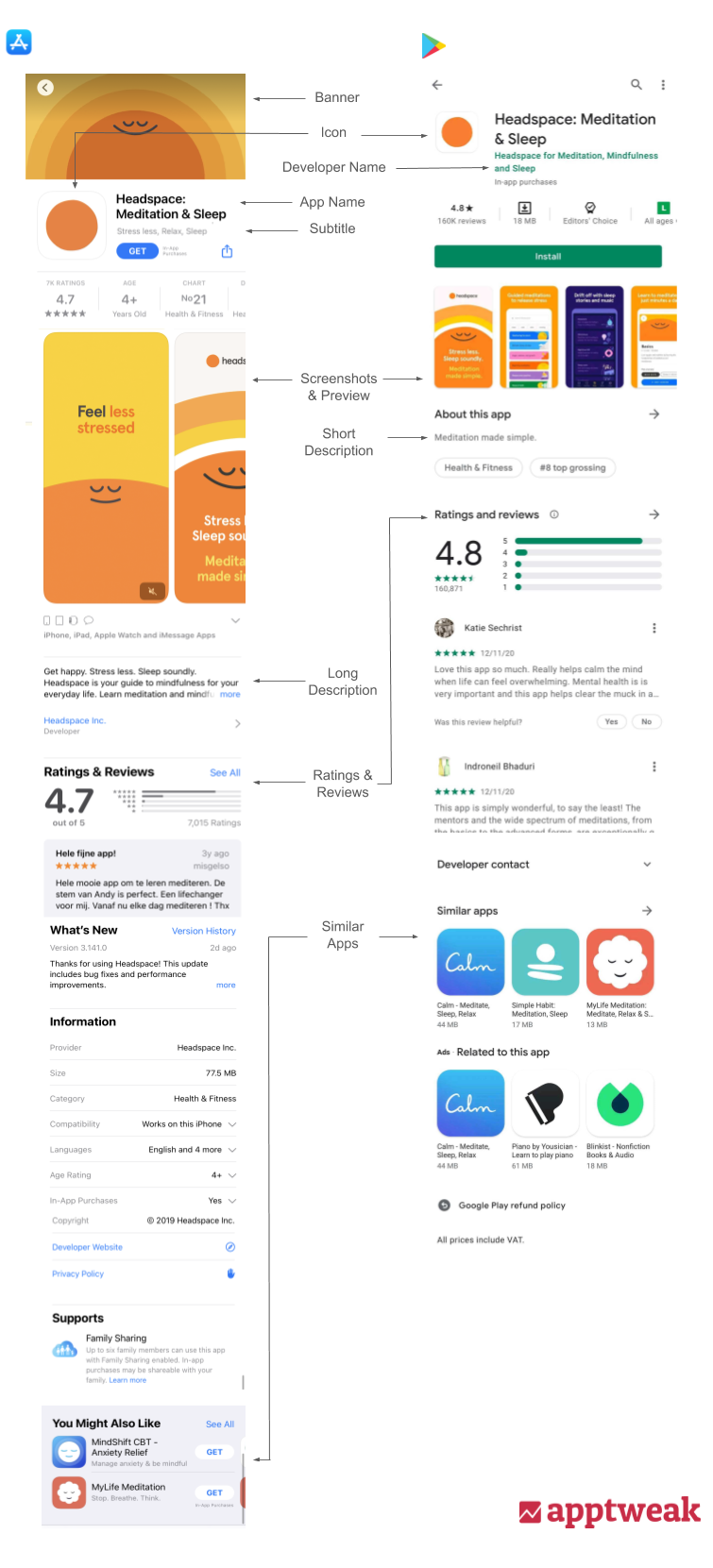 An overview of what the app product page of Headspace looks like in the Apple App Store vs the Google Play Store.