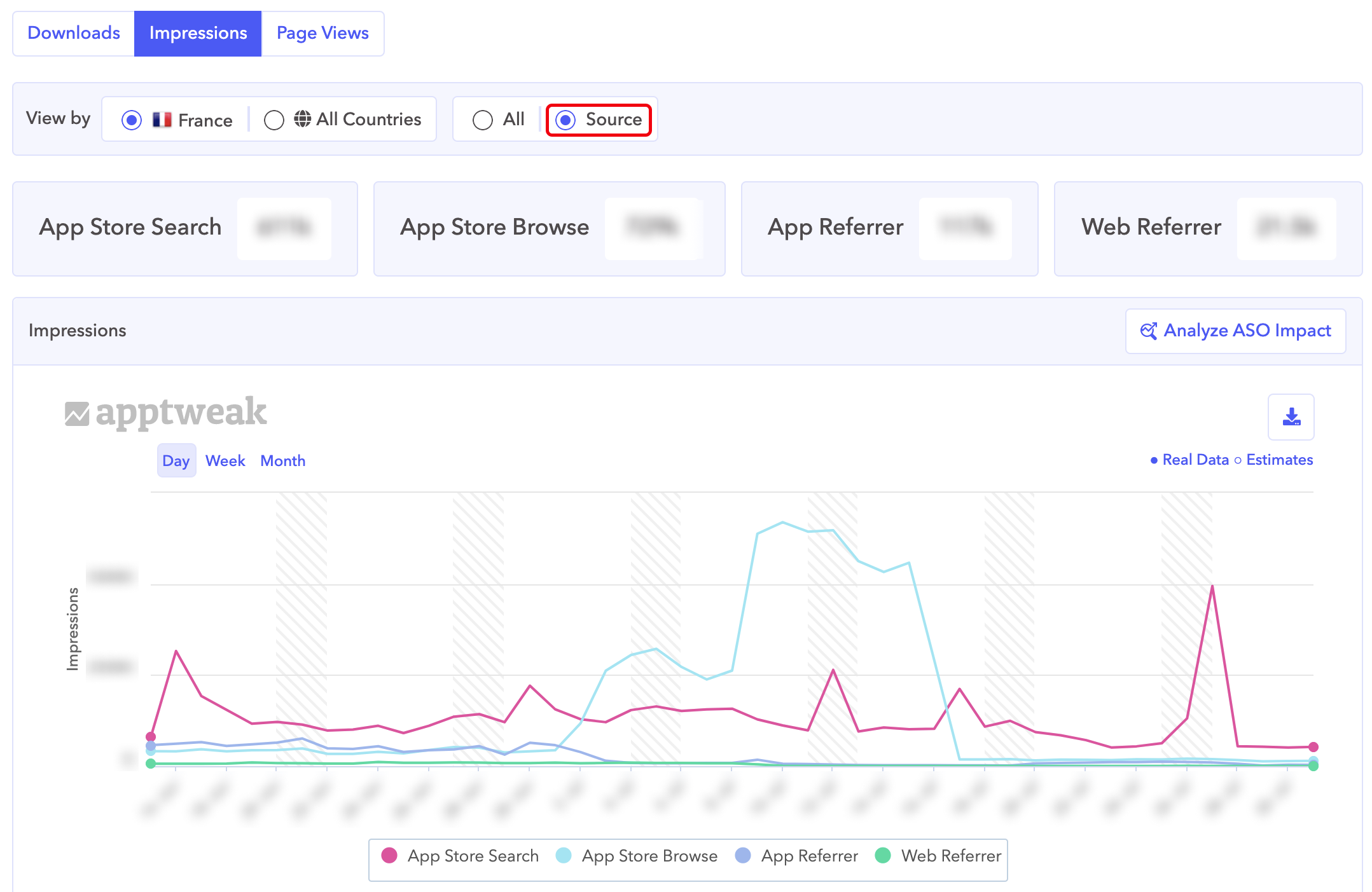 AppTweak ASO Tool: Check out your app's metrics by source in AppTweak with the App Store Connect integration.
