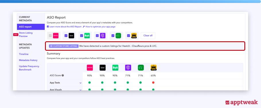 Custom Store Listings - AppTweak ASO Tool