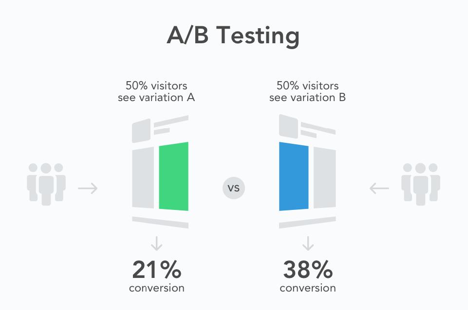 ab-testing-1.png.jpg