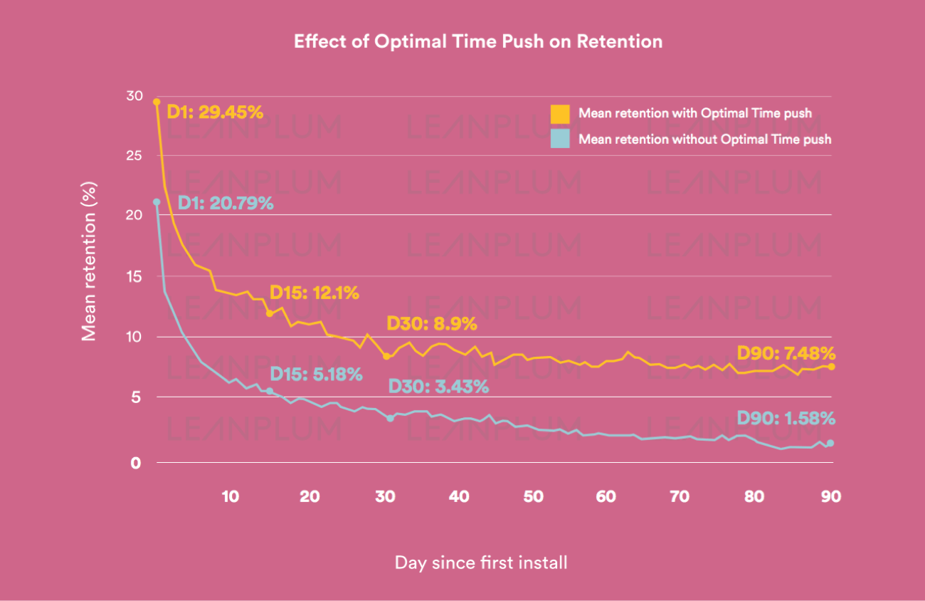 app-retention3.png