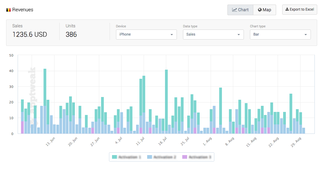 downloads-graphs.png