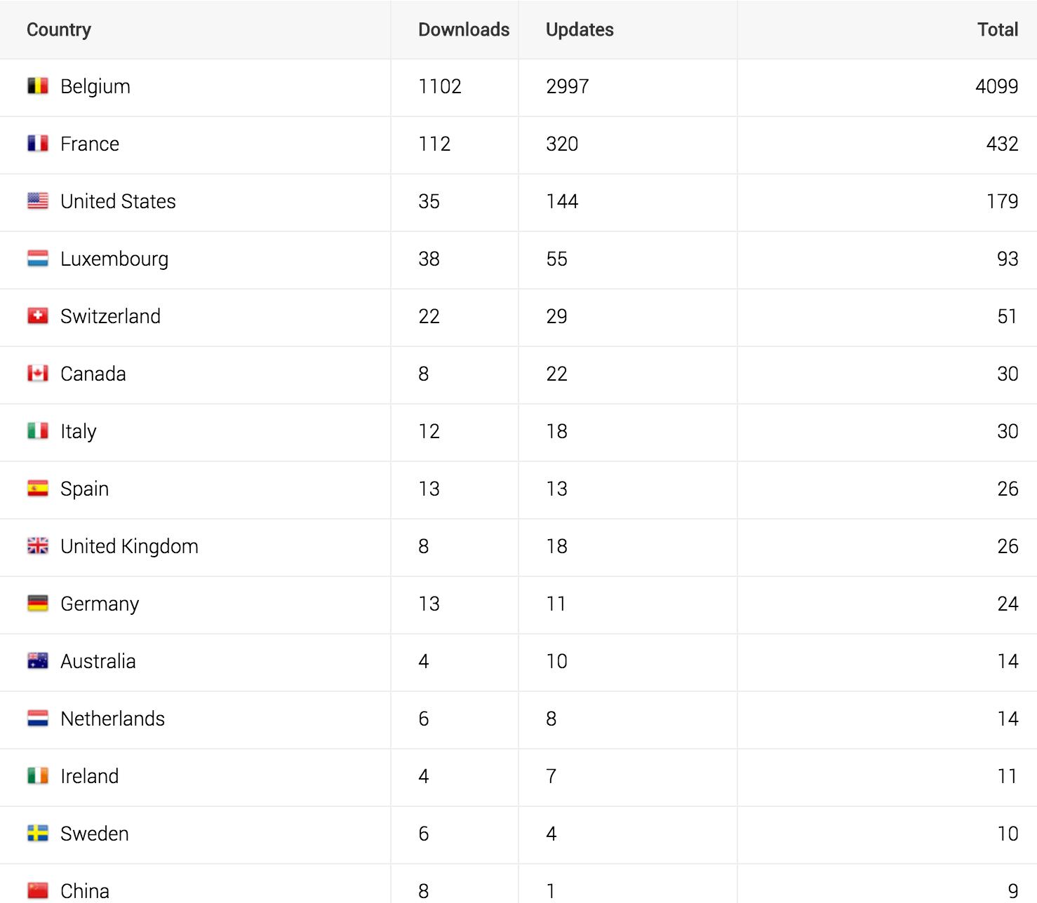 downloads-table2.jpg