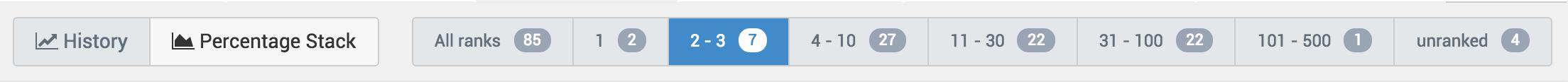 keyword-ranking-2.png