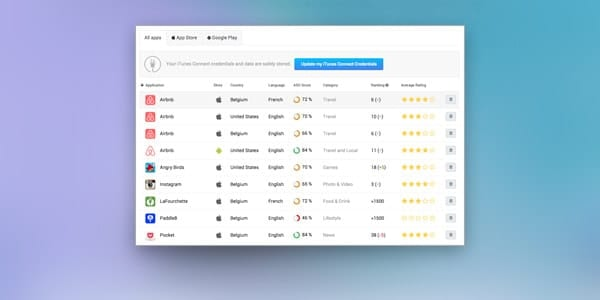 AppTweak Introduces Personal Dashboard